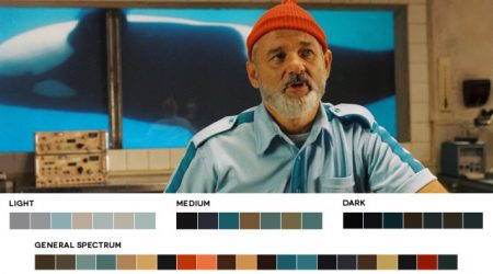 Cinematography Basics – Color Theory